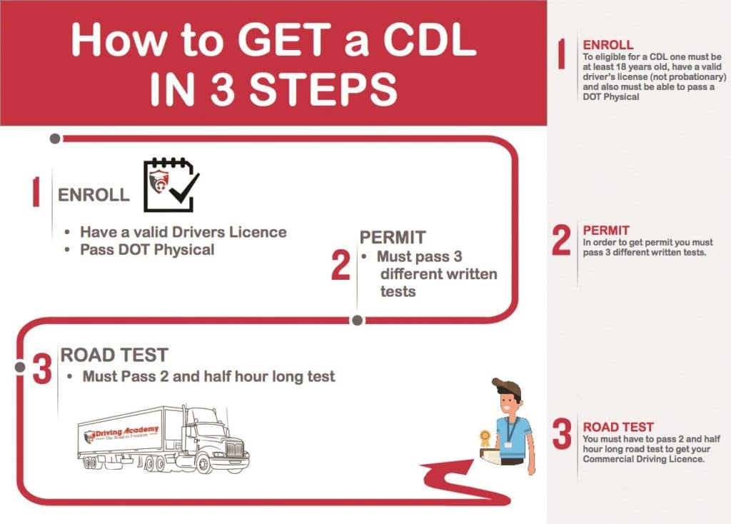 how-to-get-a-cdl-class-a-new-jersey
